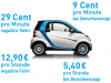 CAR2GO - Was kostet es